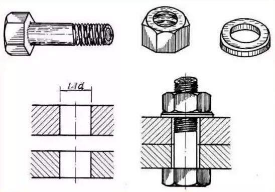 螺栓连接图画法