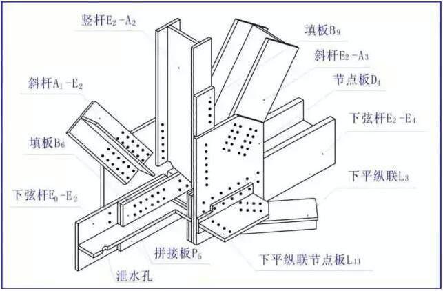 钢结构节点构造图